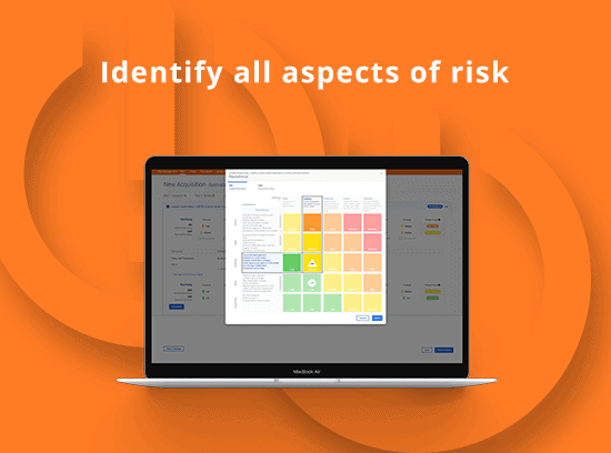 Identify all aspects of risk